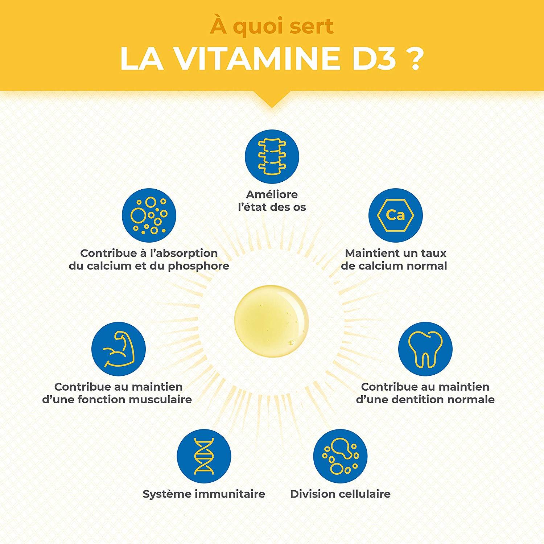 vitamine-d3-interet
